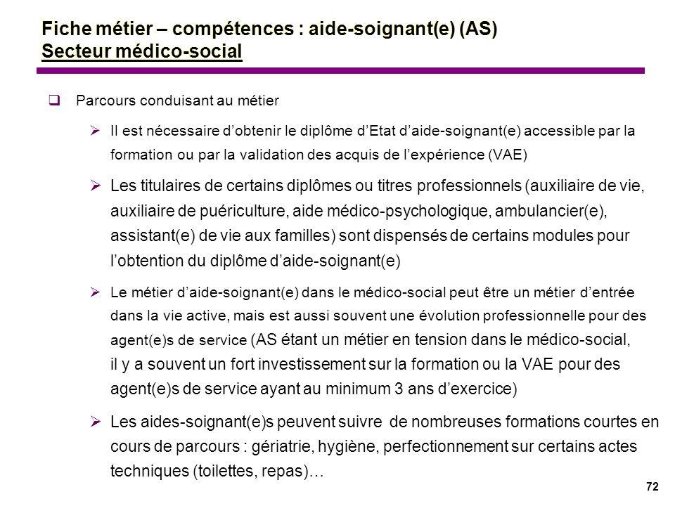 72 Parcours conduisant au métier Il est nécessaire dobtenir le diplôme dEtat daide-soignant(e) accessible par la formation ou par la validation des ac