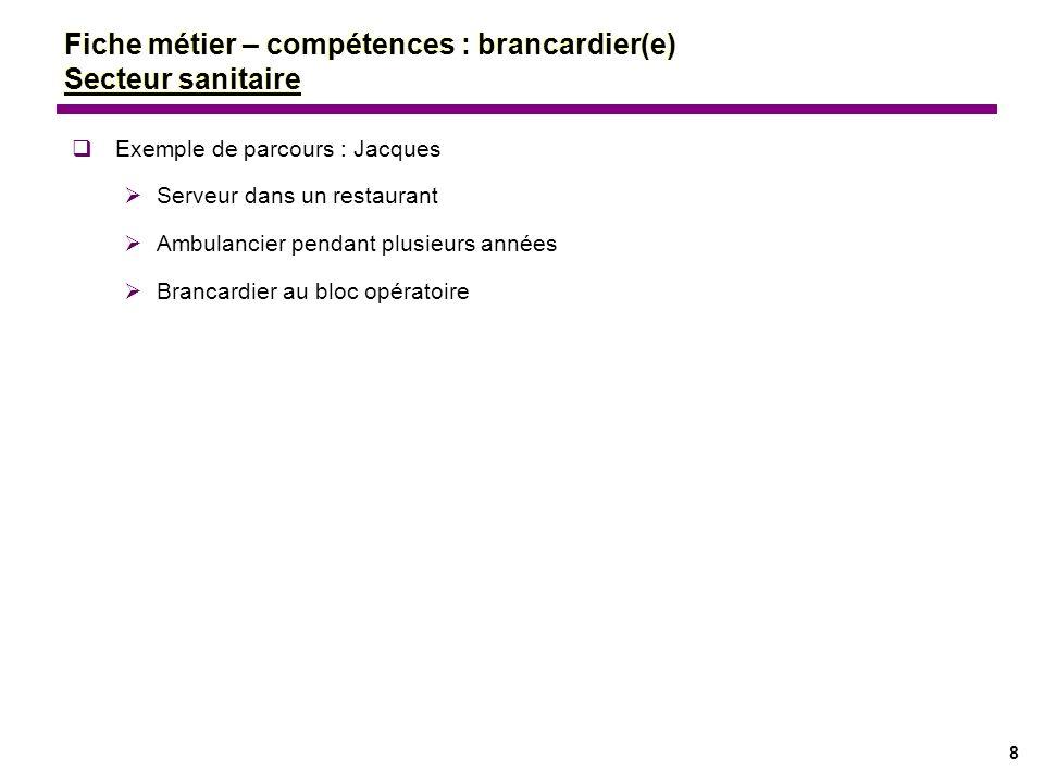 8 Exemple de parcours : Jacques Serveur dans un restaurant Ambulancier pendant plusieurs années Brancardier au bloc opératoire Fiche métier – compéten