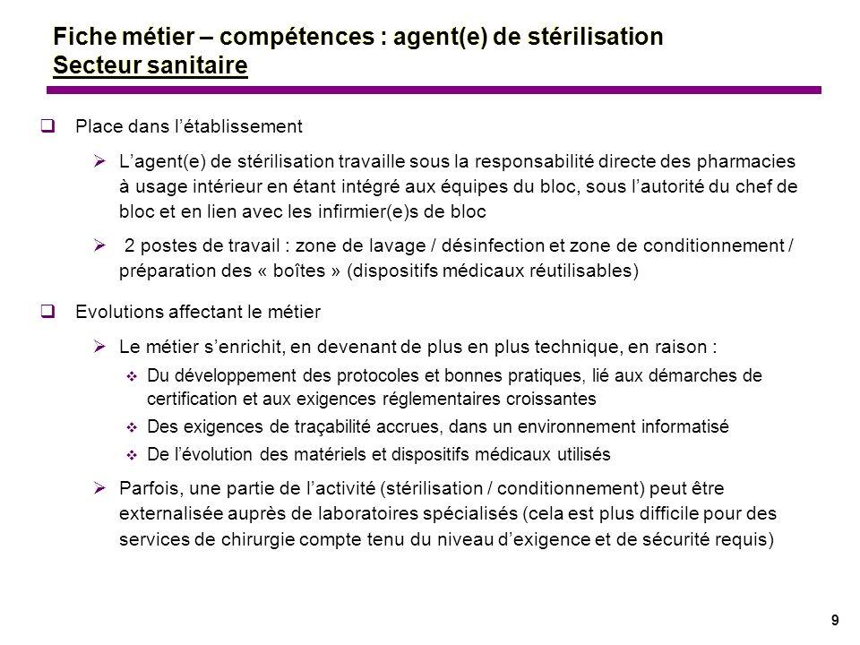 9 Fiche métier – compétences : agent(e) de stérilisation Secteur sanitaire Place dans létablissement Lagent(e) de stérilisation travaille sous la resp