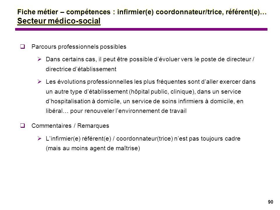 90 Parcours professionnels possibles Dans certains cas, il peut être possible dévoluer vers le poste de directeur / directrice détablissement Les évol