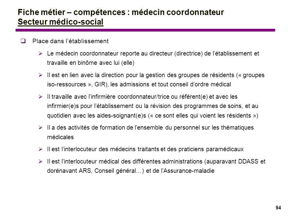 94 Fiche métier – compétences : médecin coordonnateur Secteur médico-social Place dans létablissement Le médecin coordonnateur reporte au directeur (d