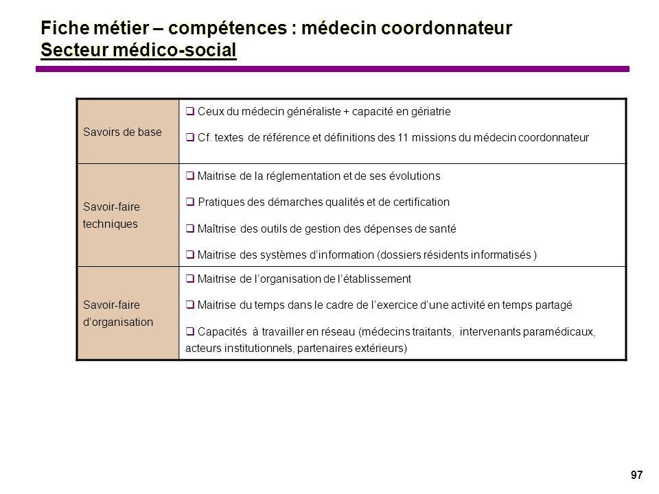 97 Savoirs de base Ceux du médecin généraliste + capacité en gériatrie Cf. textes de référence et définitions des 11 missions du médecin coordonnateur