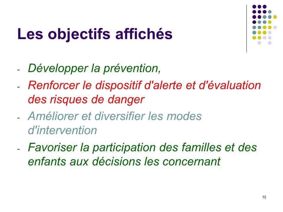 10 Les objectifs affichés - Développer la prévention, - Renforcer le dispositif d'alerte et d'évaluation des risques de danger - Améliorer et diversif