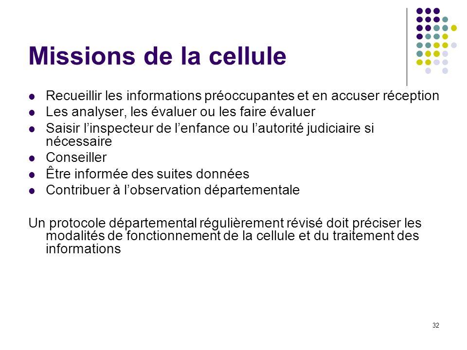 32 Missions de la cellule Recueillir les informations préoccupantes et en accuser réception Les analyser, les évaluer ou les faire évaluer Saisir lins