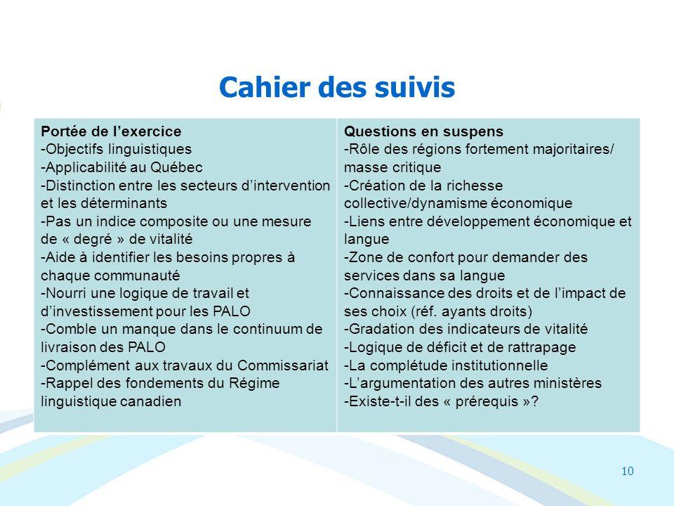 10 Cahier des suivis Portée de lexercice -Objectifs linguistiques -Applicabilité au Québec -Distinction entre les secteurs dintervention et les déterm