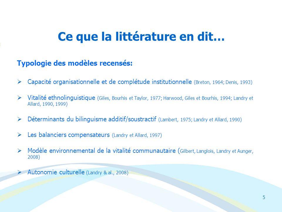 5 Typologie des modèles recensés: Capacité organisationnelle et de complétude institutionnelle (Breton, 1964; Denis, 1993) Vitalité ethnolinguistique