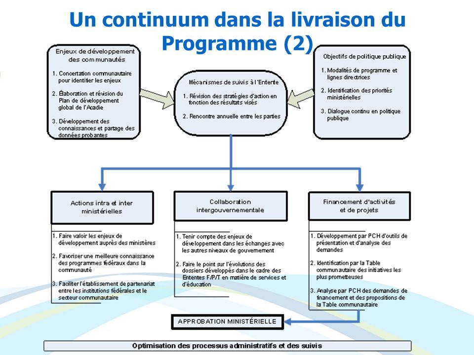 Un continuum dans la livraison du Programme (2)