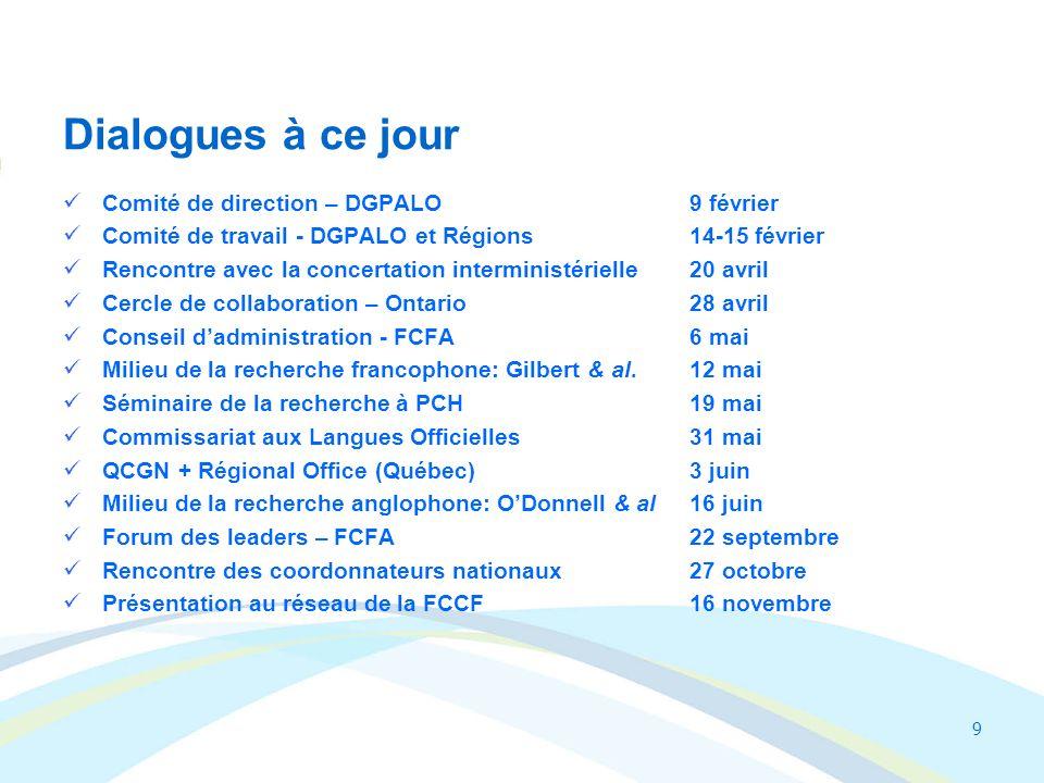 9 Dialogues à ce jour Comité de direction – DGPALO9 février Comité de travail - DGPALO et Régions14-15 février Rencontre avec la concertation intermin