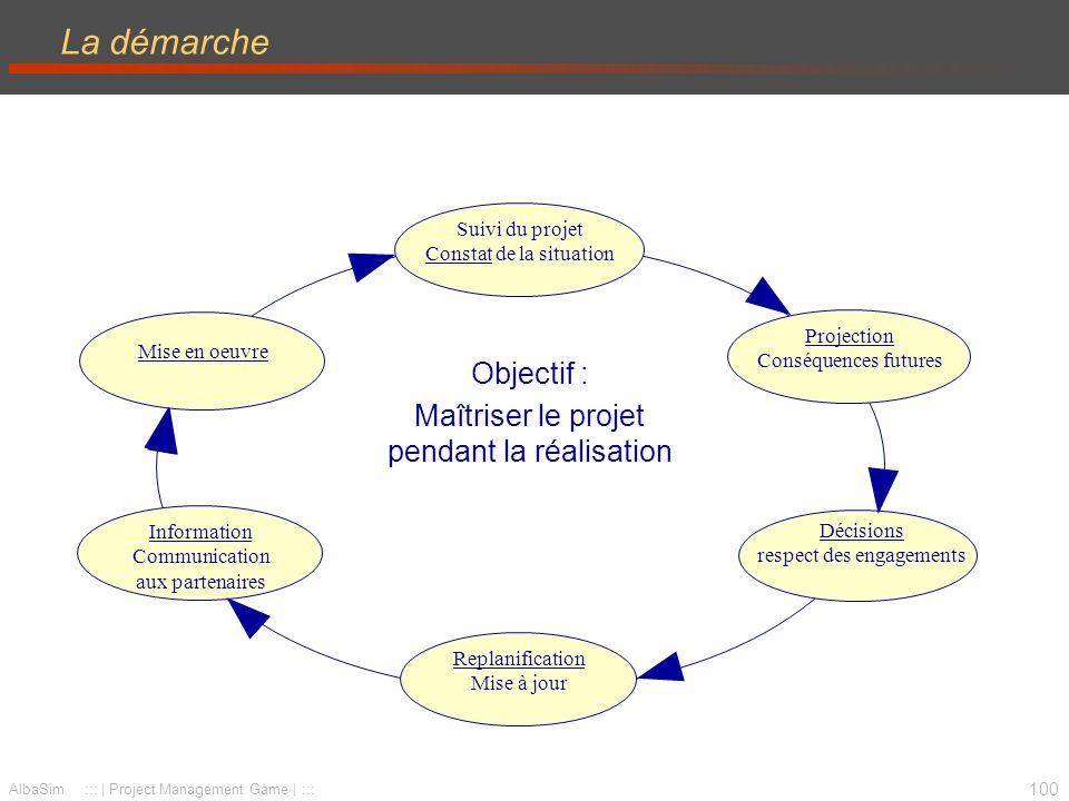 101 AlbaSim ::: | Project Management Game | ::: Diagramme de Gantt avec réalisé Les outils graphiques de suivi Avancement