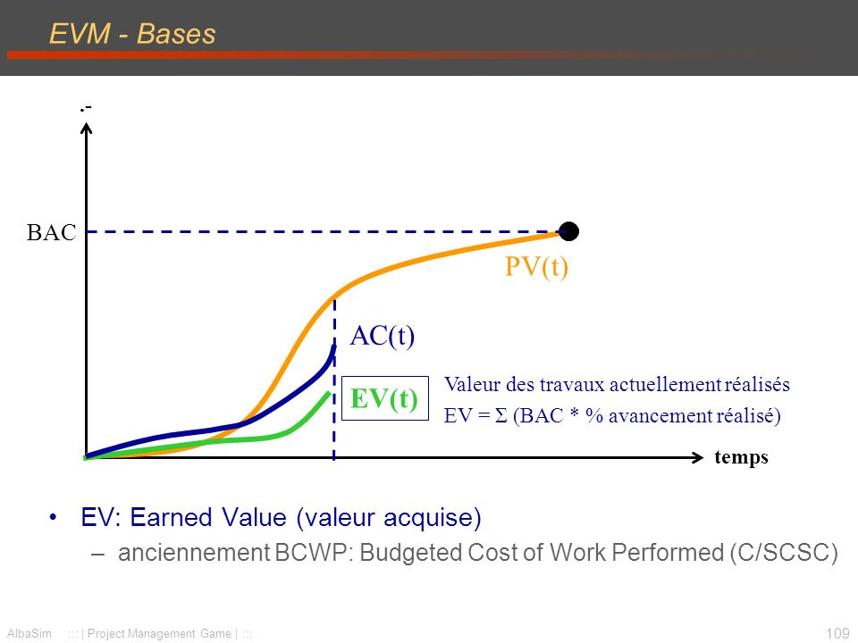 109 AlbaSim ::: | Project Management Game | ::: EVM - Bases EV: Earned Value (valeur acquise) –anciennement BCWP: Budgeted Cost of Work Performed (C/S