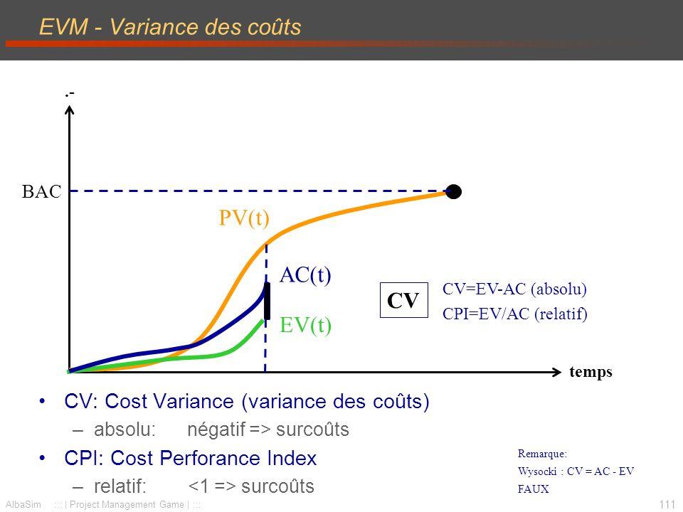 112 AlbaSim ::: | Project Management Game | ::: EVM - Indice de performance global CSI : Cost-Schedule Index (aussi appelé CR: Critical Ratio) –CSI = CPI * SPI –…