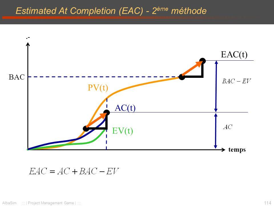 115 AlbaSim ::: | Project Management Game | ::: Estimated At Completion (EAC) - 3 ème méthode.- temps AC(t) EV(t) PV(t) BAC EAC(t)