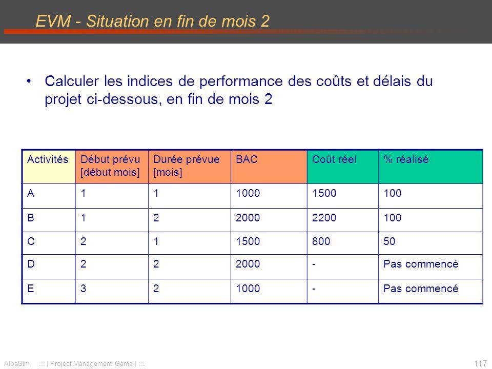 118 AlbaSim ::: | Project Management Game | ::: Et encore… Orienter livrables Responsabiliser les collaborateurs –Chaque livrable à un responsable –Mise à jour régulière de lindicateur (vert / orange / rouge)