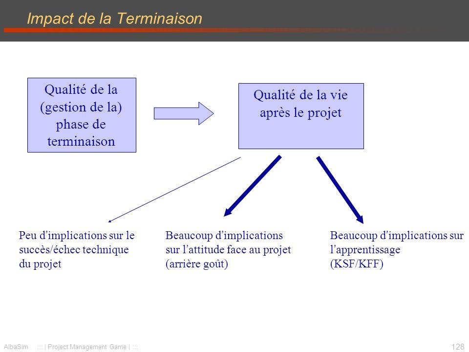 129 AlbaSim ::: | Project Management Game | ::: Processus de terminaison Processus difficile –séparation de léquipe –résistance au changement –anxiété sur la suite => Comment diminuer les troubles dus à la terminaison.