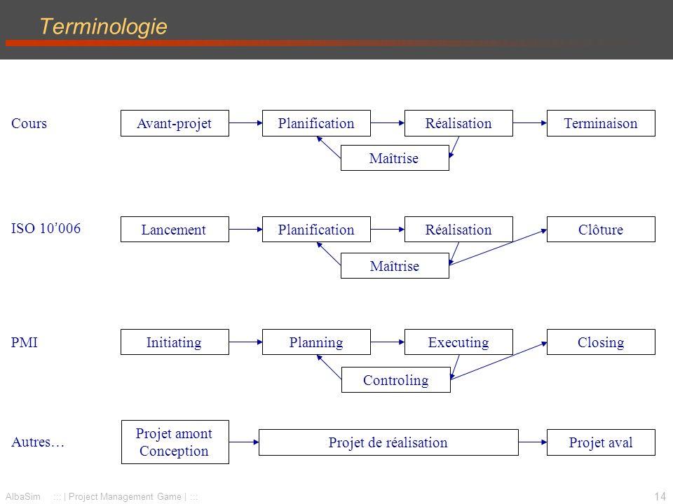15 AlbaSim ::: | Project Management Game | ::: Phase dAvant-projet (conception) - déterminer le but du projet - estimer les ressources, coûts et délais - définir le type d organisation - choisir le chef de projet Projet avant le projet - estimation des risques - estimation de la rentabilité Quel objectif ?