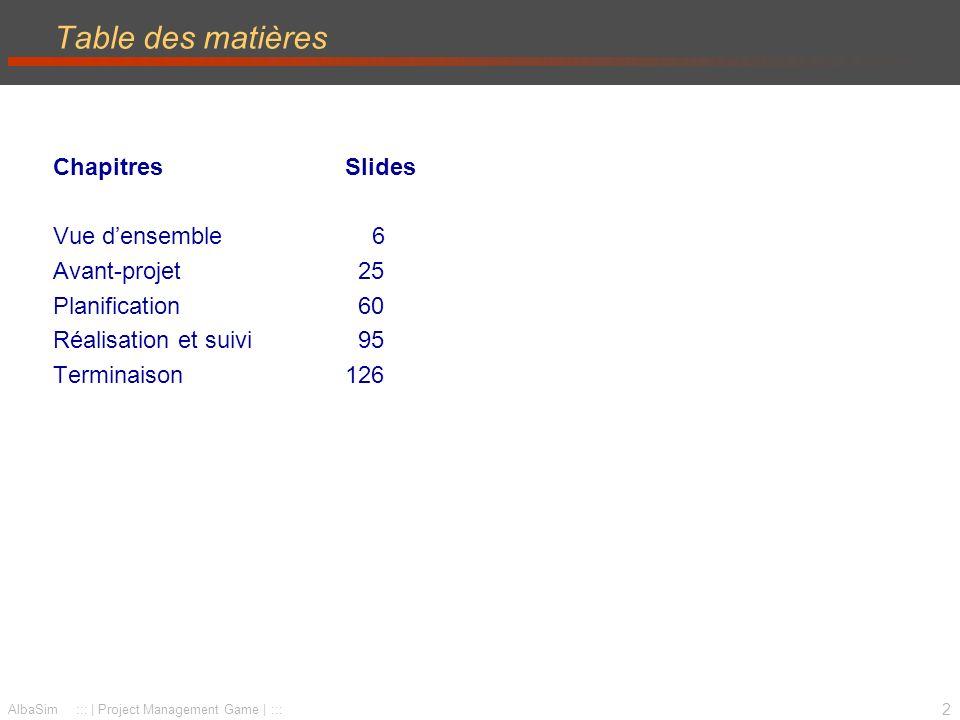 3 AlbaSim ::: | Project Management Game | ::: Site web du cours www.heig-vd.ch/gp