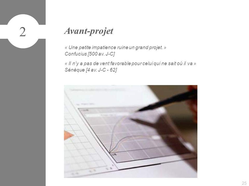 26 AlbaSim ::: | Project Management Game | ::: Contenu 2.1De lidée au projet 2.2Faisabilité et risques 2.3Proposition de projet