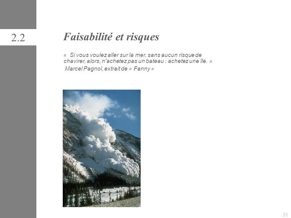 32 AlbaSim ::: | Project Management Game | ::: Evaluer la faisabilité et les risques FaisabilitésRisques Economique Technique Délai