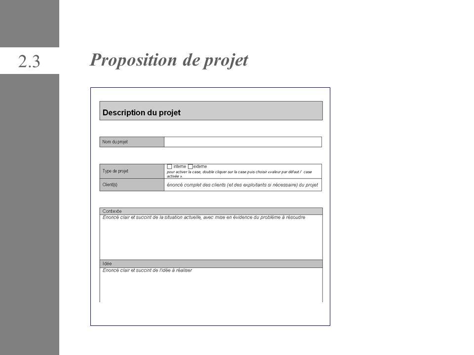 47 AlbaSim ::: | Project Management Game | ::: Proposition de projet Contenu: Description du contexte et du problème Enjeux (c.f.