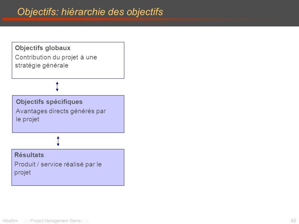 50 AlbaSim ::: | Project Management Game | ::: Coûts et recettes Coûts –directs et indirects –humains, matériel Recettes –financiers, non financiers Synthèse –indicateurs financiers Estimation des coûts et recettes