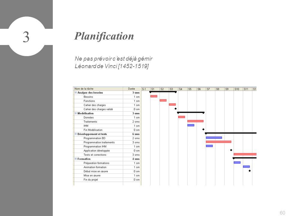 61 AlbaSim ::: | Project Management Game | ::: Contenu WBS (Work Breakdown Structure) Estimation de la durée des tâches Ordonnancement des tâches Diagramme de Gantt Tableau des ressources Optimisation de la planification