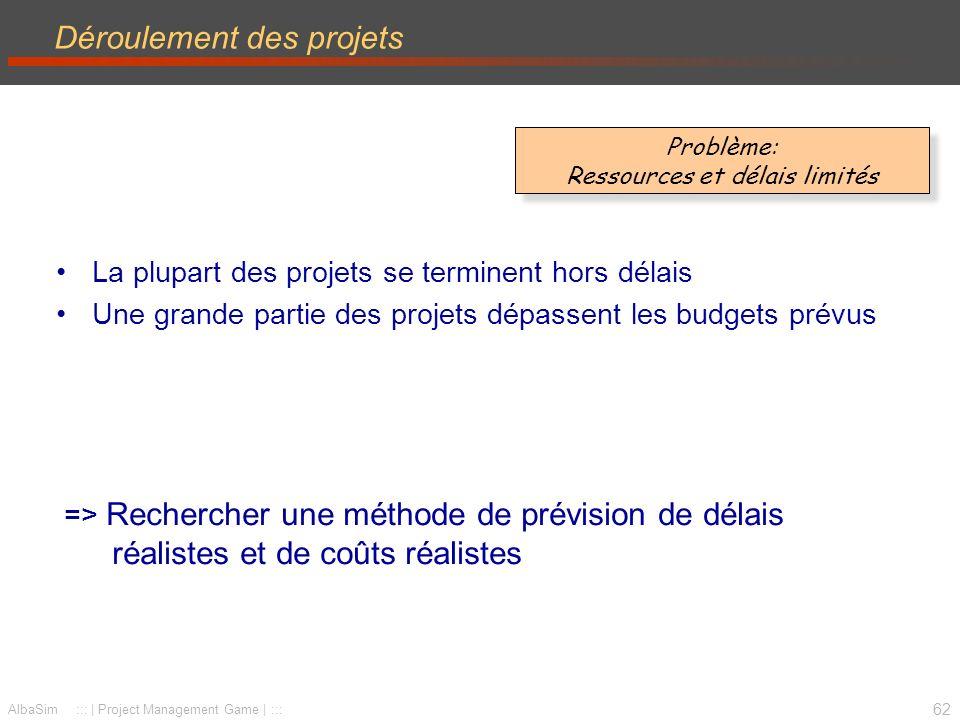 63 AlbaSim ::: | Project Management Game | ::: Work Breakdown Structure (WBS) Objectifs: S assurer que toutes les tâches sont identifiées WBS Décomposition arborescente du projet Critères de décomposition Résultats et utilité de la WBS PBS / WBS