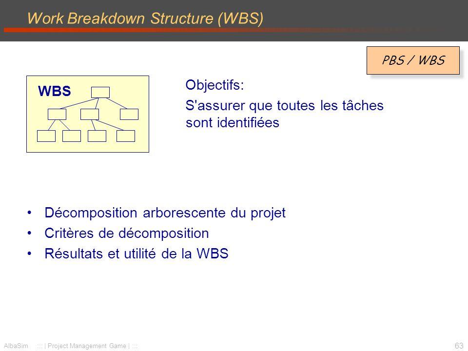 64 AlbaSim ::: | Project Management Game | ::: Décomposition arborescente du projet PROJET X Sous-projet X1 Sous-projet X2 Sous-projet X3 Phase X1-1 Phase X1-2 Phase X1-3 Phase X3-1 Activité X1-1-1Activité X1-1-2Activité X1-1-3 Exemple de logiciels: WBS Chart Pro (www.criticaltools.com) MindManager / Freemind PBS / WBS PBS WBS