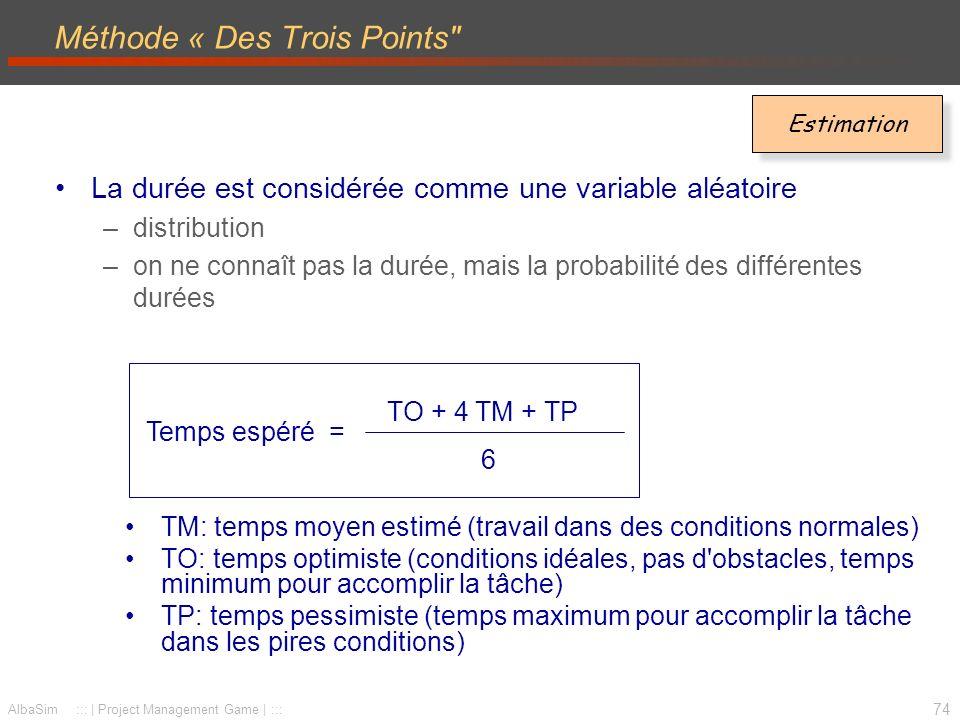 75 AlbaSim ::: | Project Management Game | ::: Wide Brand Delphi Technique Combinaison de la méthode des trois points et de la technique Delphi 1.Information au groupe sur lactivité 2.Estimations individuelles de O-M-P 3.Compilation des résultats 4.Elimination des extrêmes 5.Moyenne => O-M-P 6.E = 1/6 (O+4*M+P) Pessimiste Moyen Optimiste Estimation