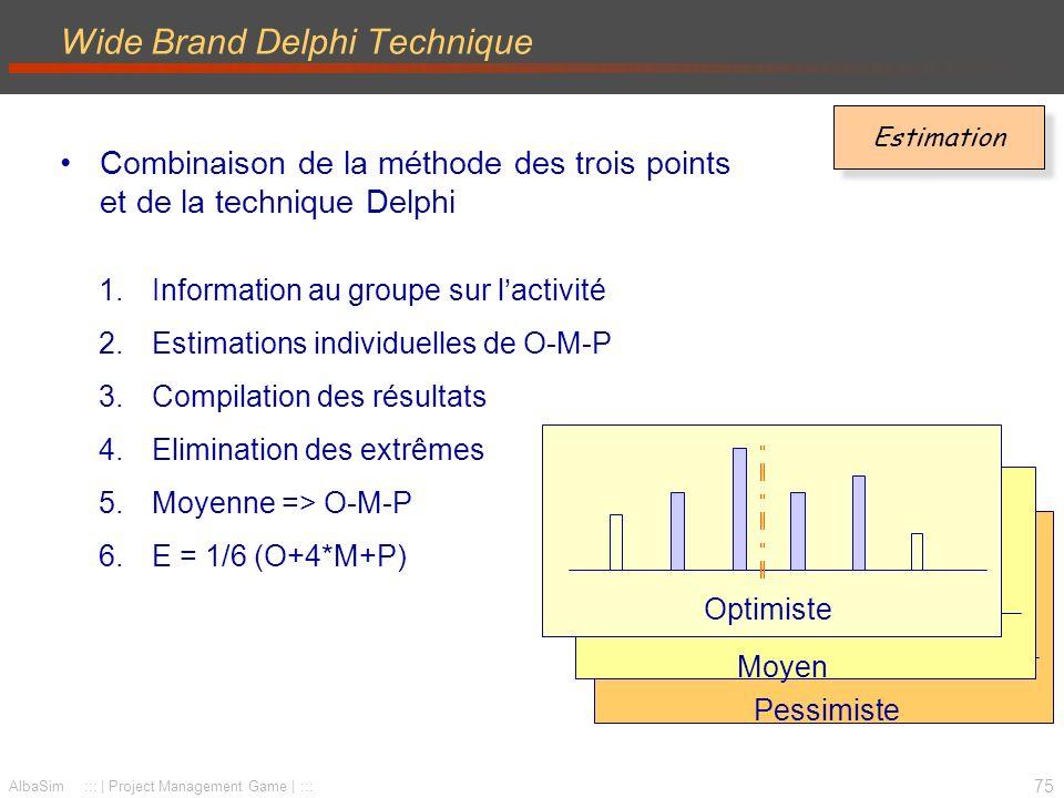 76 AlbaSim ::: | Project Management Game | ::: Diagramme de Gantt (des tâches) Représentation graphique du déroulement du projet Gantt