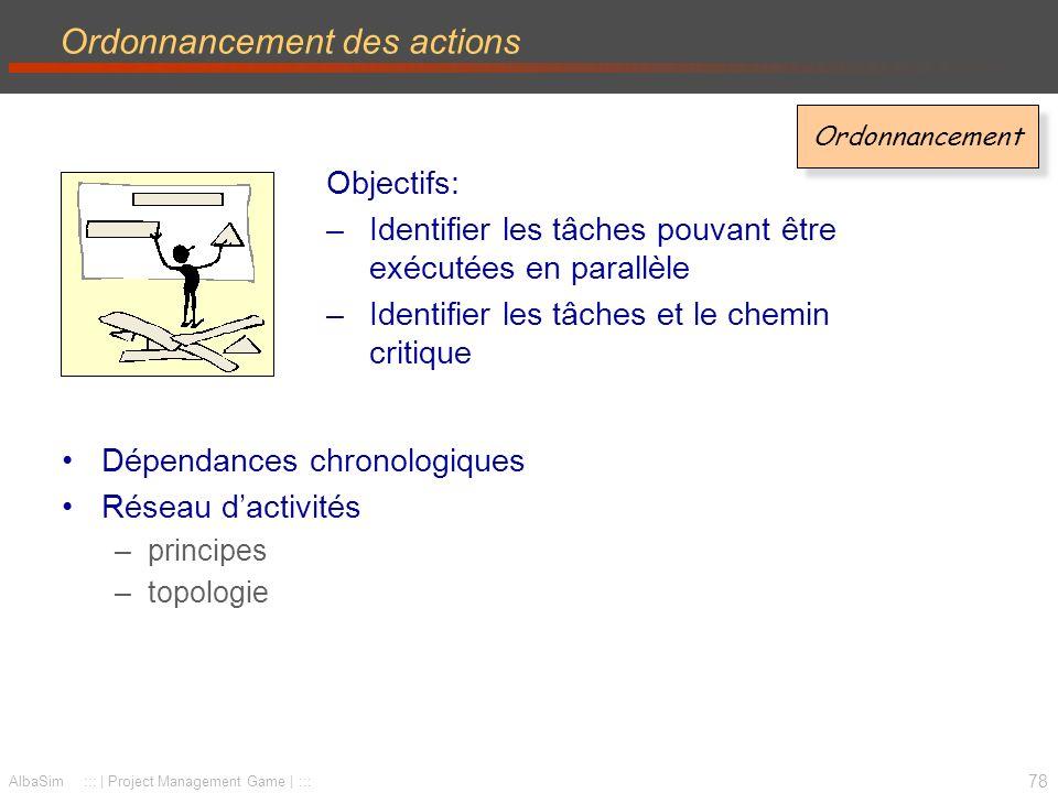 79 AlbaSim ::: | Project Management Game | ::: Dépendances chronologiques Comment décrire les dépendances chronologiques .