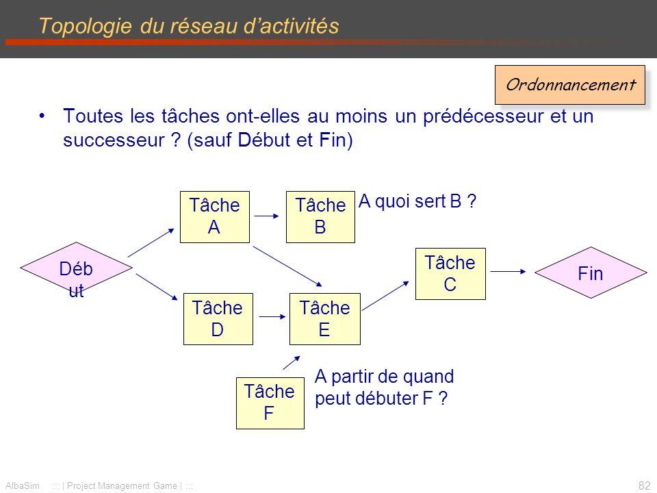 83 AlbaSim ::: | Project Management Game | ::: Topologie du réseau dactivités Tous les liens sont-ils représentatifs .