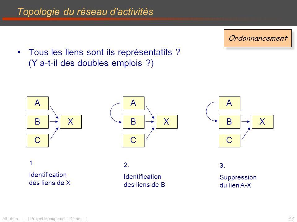 84 AlbaSim ::: | Project Management Game | ::: Topologie du réseau dactivités Le réseau peut-il être simplifié .