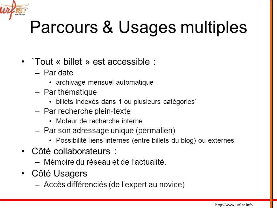 http://www.urfist.info Parcours & Usages multiples `Tout « billet » est accessible : –Par date archivage mensuel automatique –Par thématique billets i