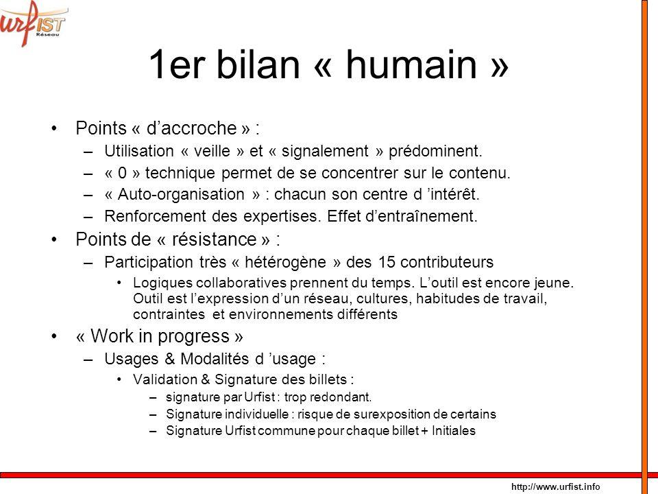 http://www.urfist.info 1er bilan « humain » Points « daccroche » : –Utilisation « veille » et « signalement » prédominent. –« 0 » technique permet de
