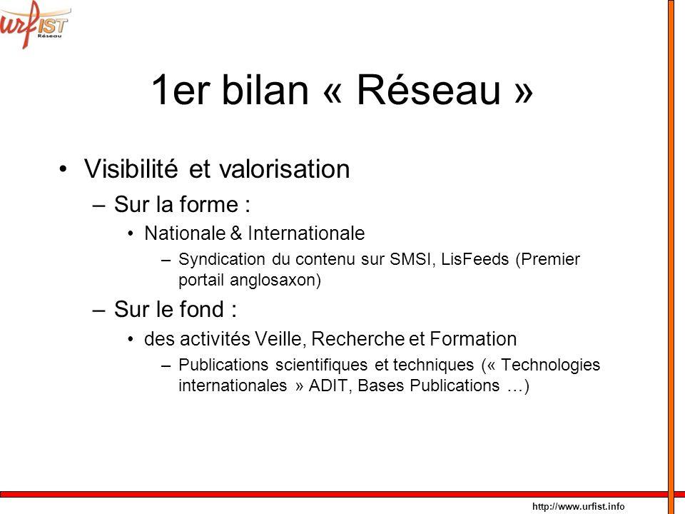 http://www.urfist.info 1er bilan « Réseau » Visibilité et valorisation –Sur la forme : Nationale & Internationale –Syndication du contenu sur SMSI, Li