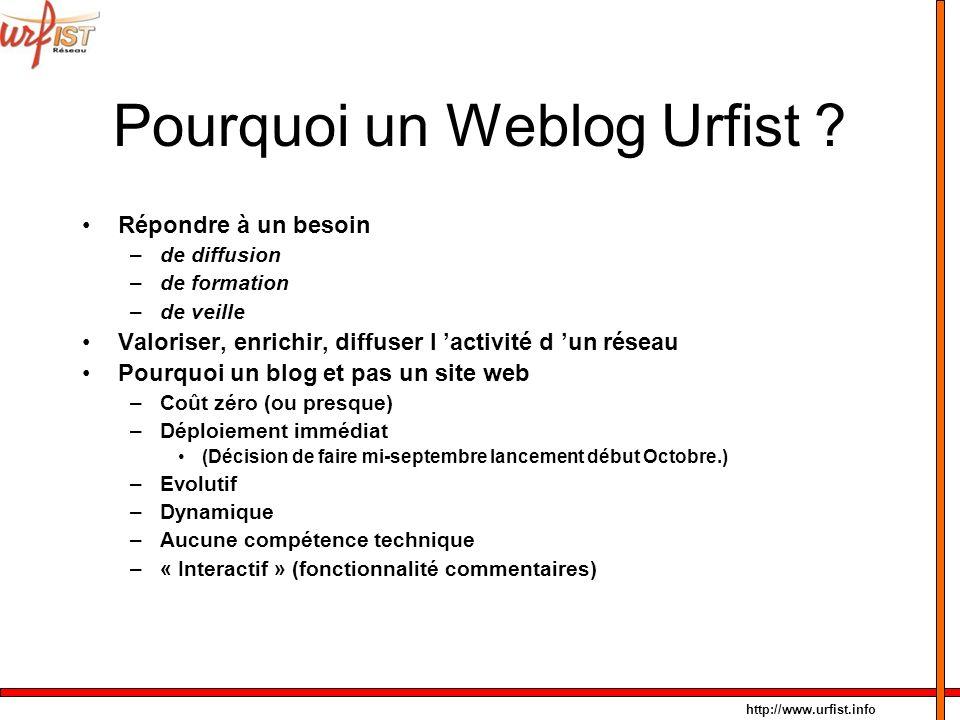 http://www.urfist.info Pourquoi un Weblog Urfist ? Répondre à un besoin –de diffusion –de formation –de veille Valoriser, enrichir, diffuser l activit