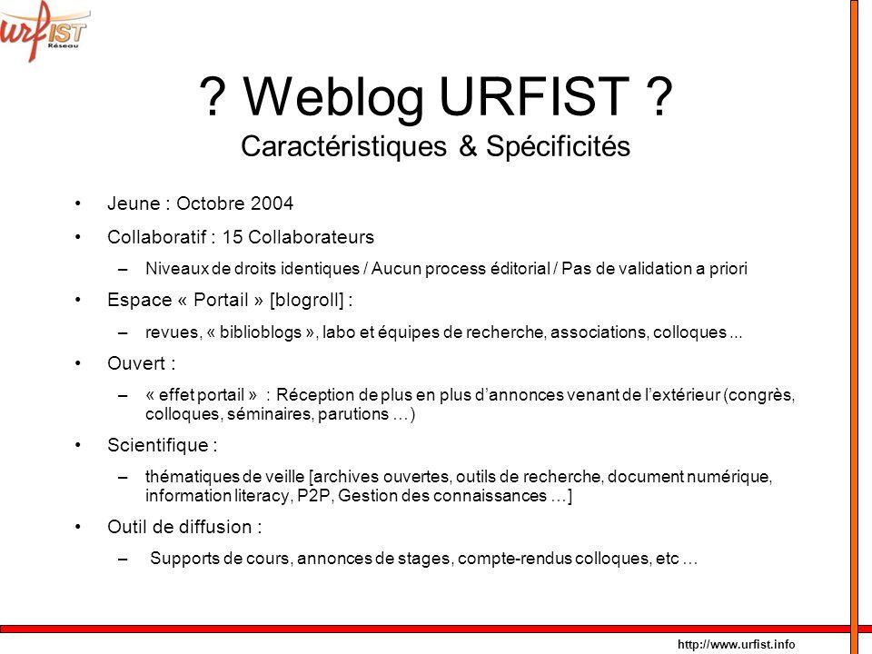 http://www.urfist.info ? Weblog URFIST ? Caractéristiques & Spécificités Jeune : Octobre 2004 Collaboratif : 15 Collaborateurs –Niveaux de droits iden