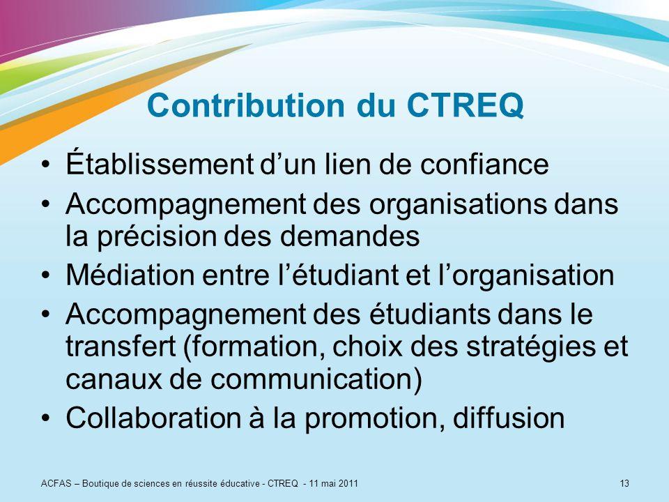 13 Contribution du CTREQ Établissement dun lien de confiance Accompagnement des organisations dans la précision des demandes Médiation entre létudiant