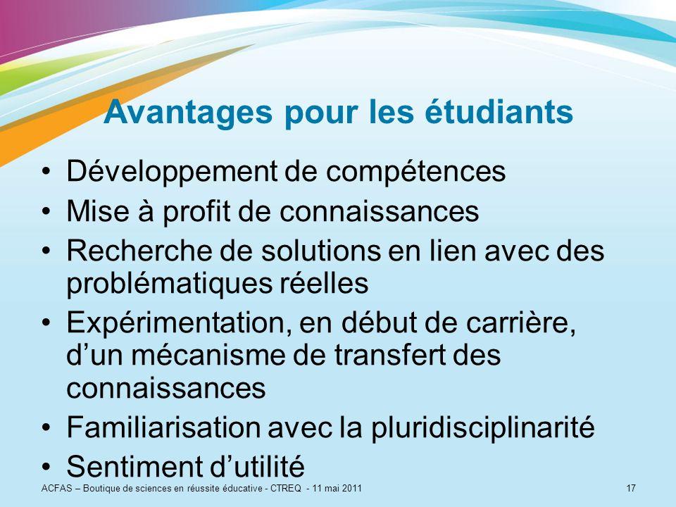 17 Avantages pour les étudiants Développement de compétences Mise à profit de connaissances Recherche de solutions en lien avec des problématiques rée