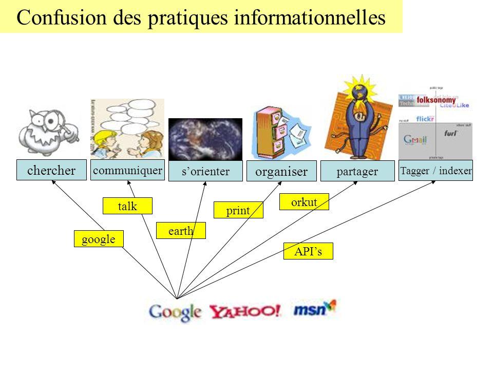Confusion des pratiques informationnelles chercher communiquer Tagger / indexer organiser sorienterpartager google talk earth print orkut APIs