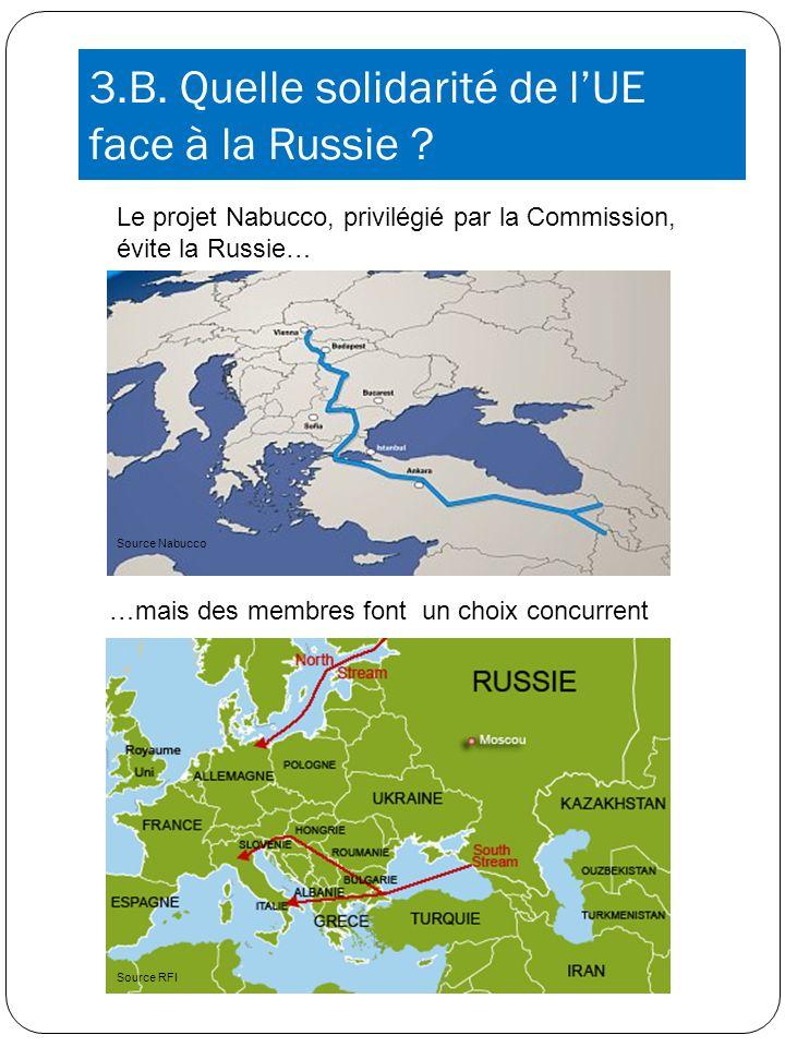 3.B. Quelle solidarité de lUE face à la Russie ? Le projet Nabucco, privilégié par la Commission, évite la Russie… …mais des membres font un choix con