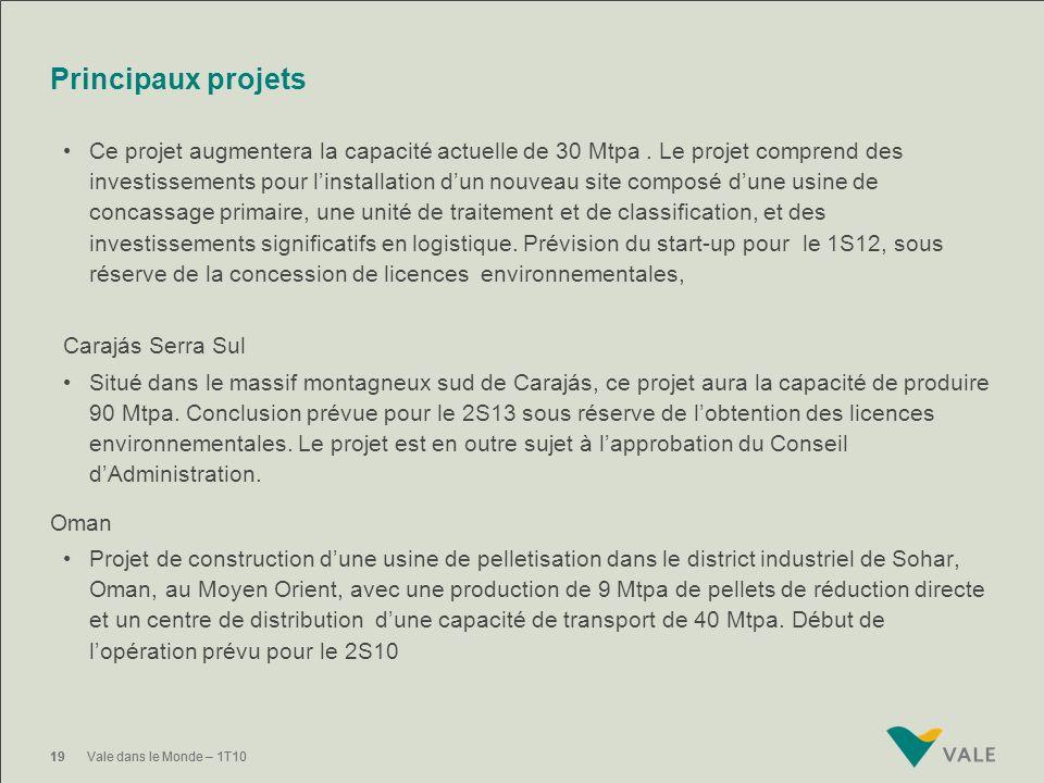 18Vale dans le Monde – 1T10 Brownfield Greenfield 2010 2012 Croissance organique: pipeline de projets pour les prochaines années 2011 2013 2014 Référe