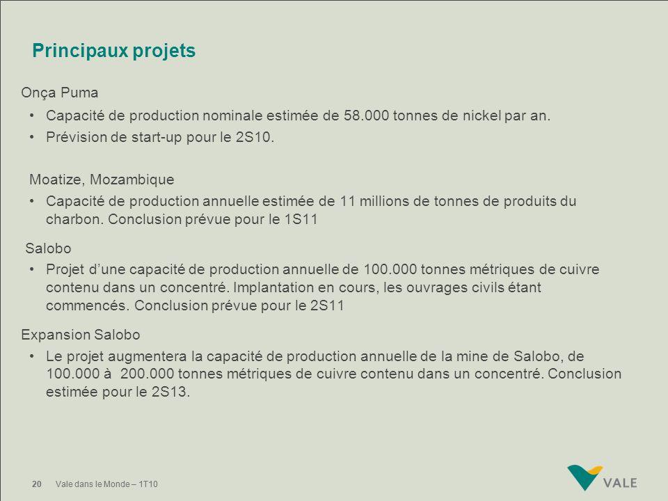 19Vale dans le Monde – 1T1019Vale dans le Monde – 1T10 Principaux projets Ce projet augmentera la capacité actuelle de 30 Mtpa. Le projet comprend des
