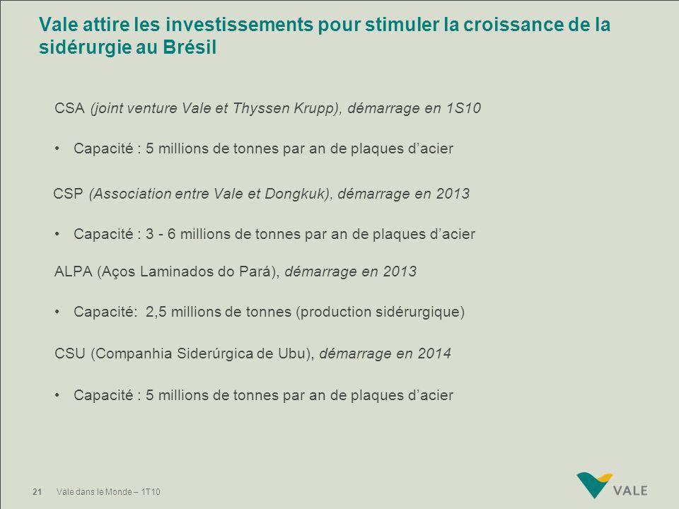 20Vale dans le Monde – 1T1020Vale dans le Monde – 1T10 Principaux projets Onça Puma Capacité de production nominale estimée de 58.000 tonnes de nickel