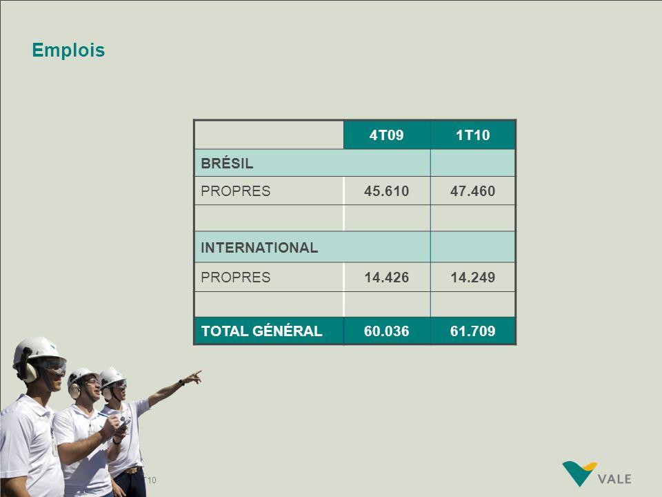 28Vale dans le Monde – 1T1028Vale dans le Monde – 2009 Les Estações Conhecimento réunissent les programmes suivants: ProgrammesObjectifBénéficiaires R