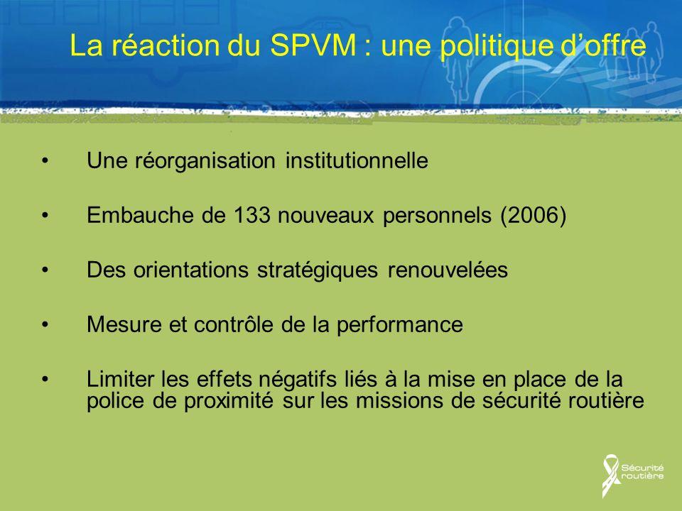 La réaction du SPVM : une politique doffre Une réorganisation institutionnelle Embauche de 133 nouveaux personnels (2006) Des orientations stratégique