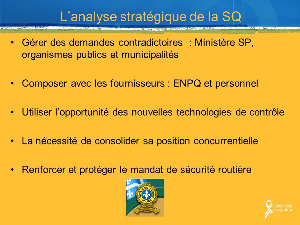 Lanalyse stratégique de la SQ Gérer des demandes contradictoires : Ministère SP, organismes publics et municipalités Composer avec les fournisseurs :