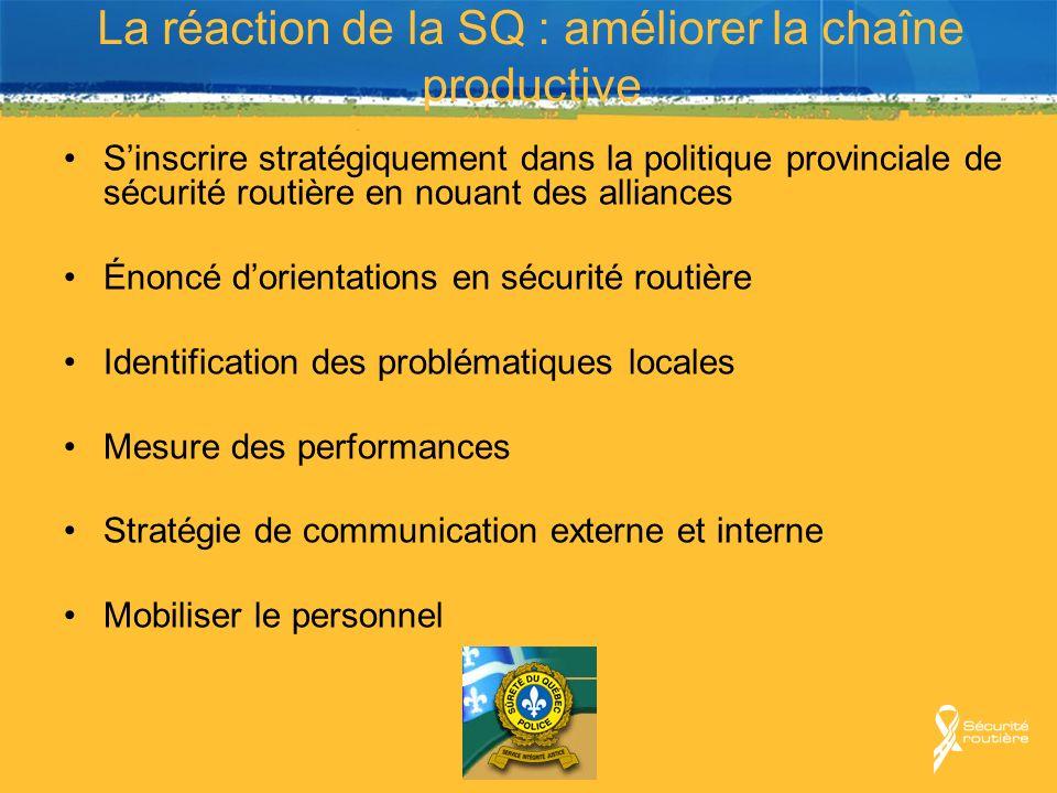 La réaction de la SQ : améliorer la chaîne productive Sinscrire stratégiquement dans la politique provinciale de sécurité routière en nouant des allia