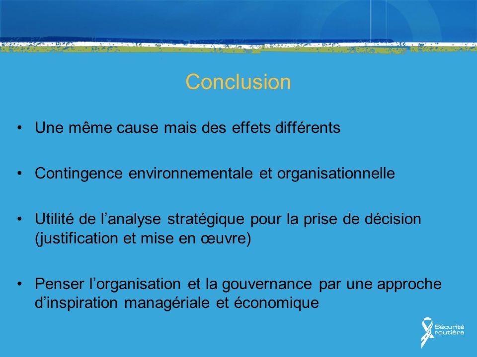 Conclusion Une même cause mais des effets différents Contingence environnementale et organisationnelle Utilité de lanalyse stratégique pour la prise d
