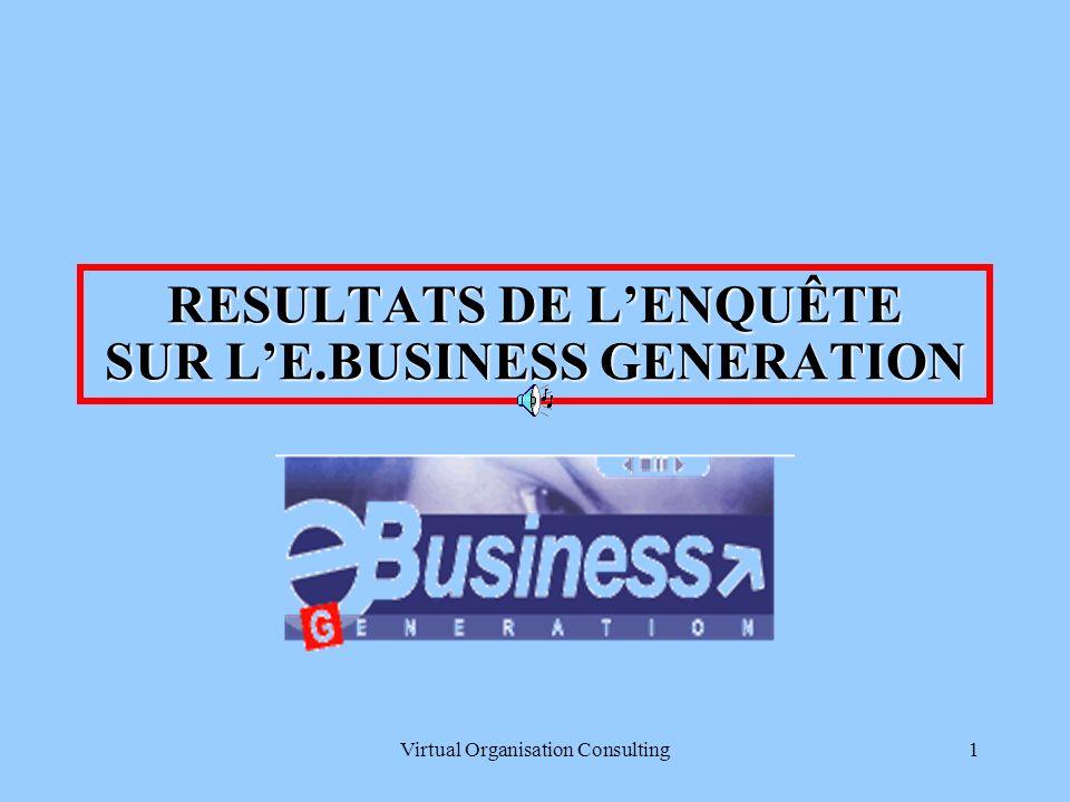 Virtual Organisation Consulting1 RESULTATS DE LENQUÊTE SUR LE.BUSINESS GENERATION
